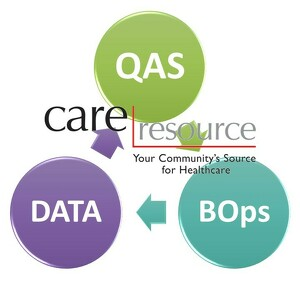 QAS Building Ops & Data Team